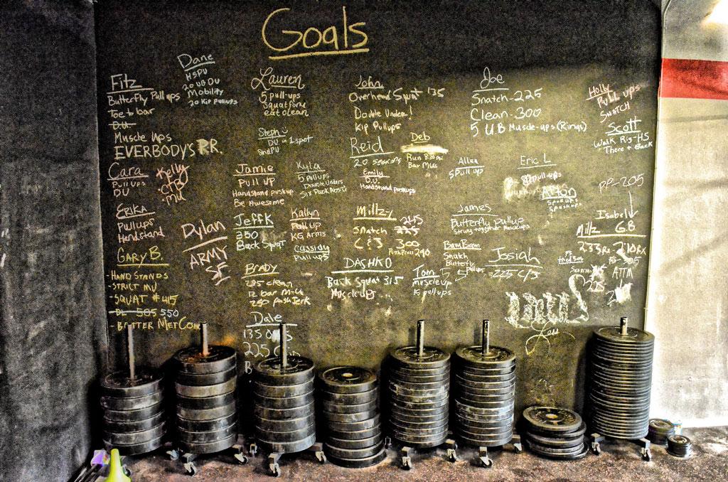 Source de motivation : Affichez  vos objectifs !