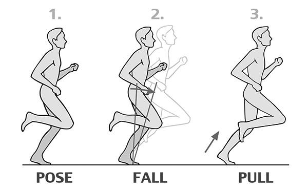Comment améliorer votre manière de courir en CrossFit®* ?