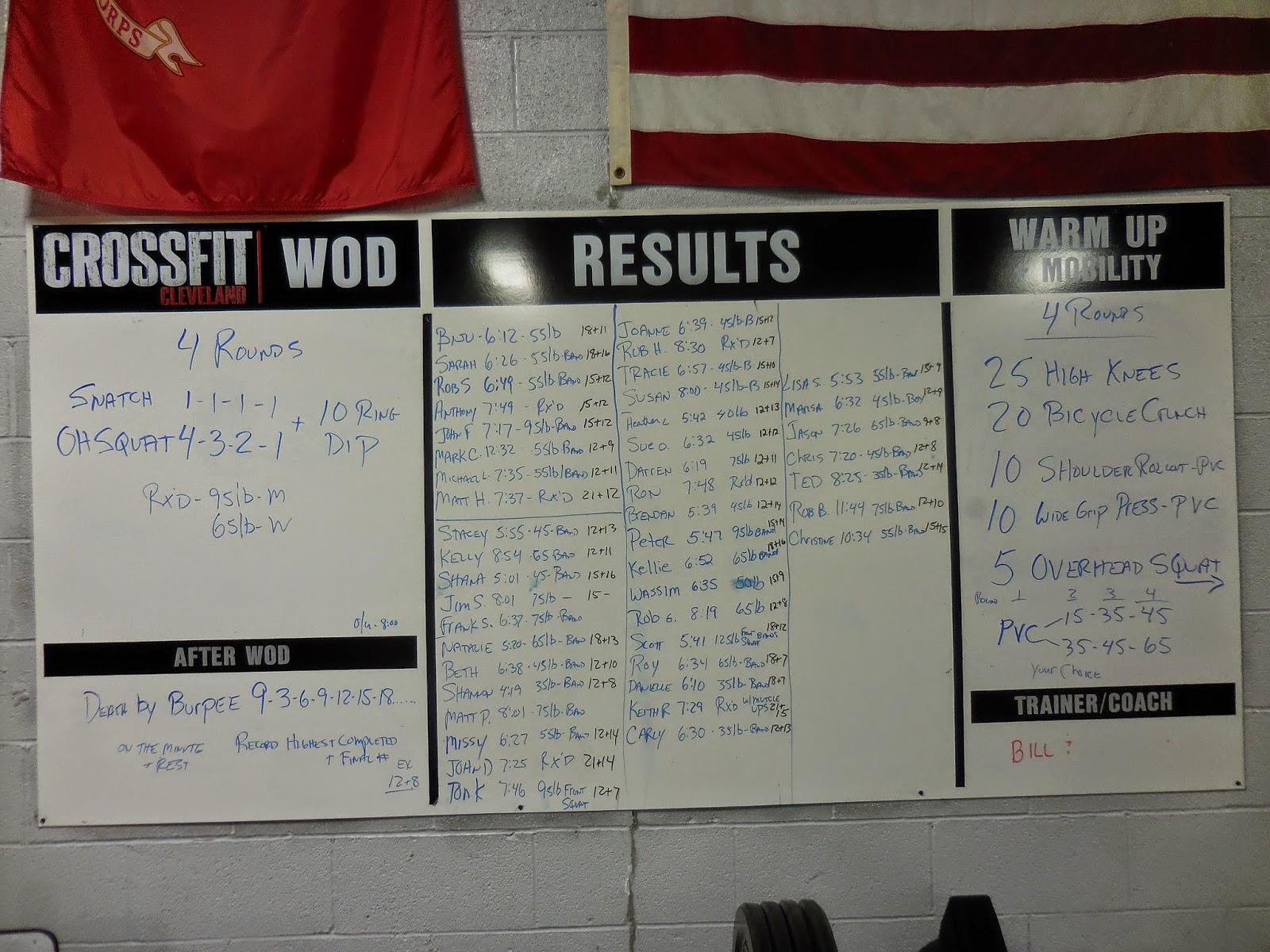 Les 12 règles tacites (mais ô combien importantes) du CrossFit®* !