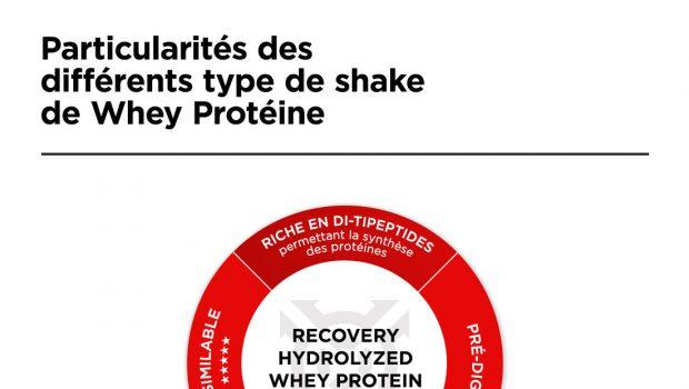 La protéine la plus efficace pour votre récupération par Progenex