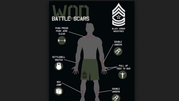8 cicatrices que vous êtes obligés d'avoir en tant que CrossFitter !